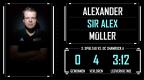 Statistik_alexander-mueller_Spieltag-3-Saison1819