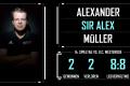 Statistik_alexander-mueller_Spieltag-14-Saison1819