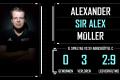 Statistik_alexander-mueller_Spieltag-9-Saison1819