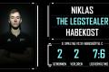 Statistik_niklas-habekost_Spieltag-9-Saison1819