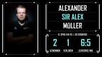 Statistik_alexander-mueller_Spieltag-6-Saison1819