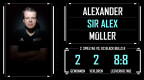 Spielerprofil-18-19_Alexander-Mueller_Spieltag-2